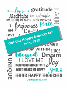 Teal Happy Subway Art printable with download form